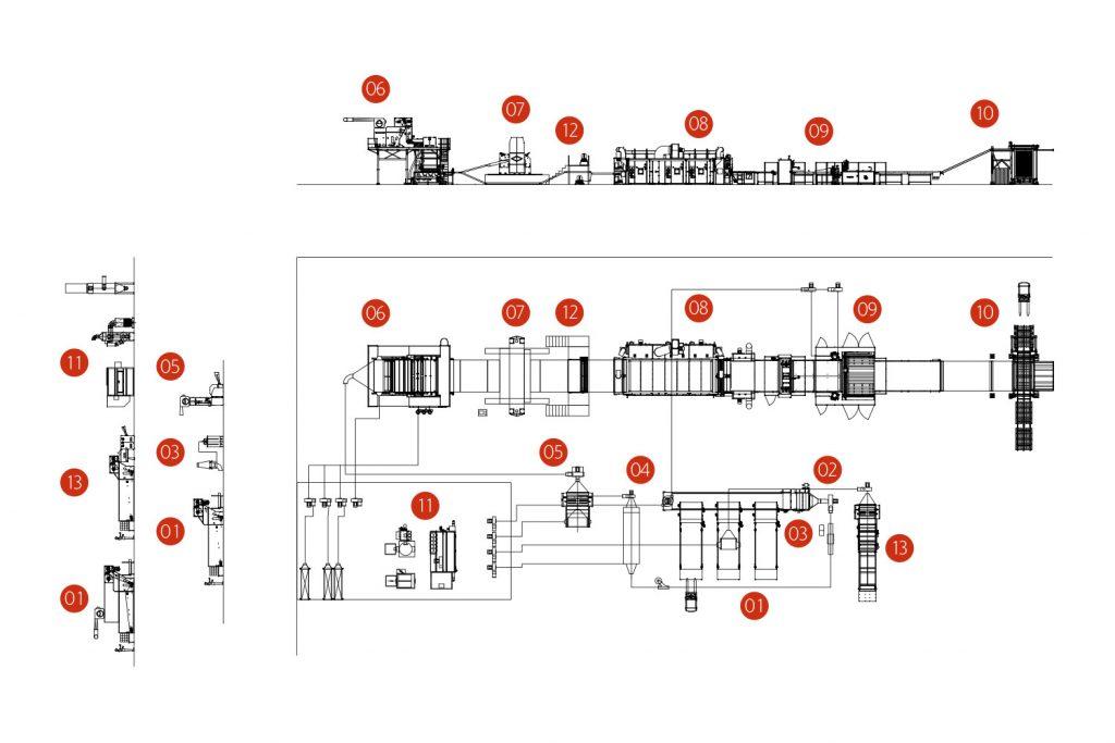 airlay-agugliatura-schema